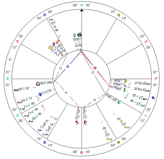 mitt-romney-chart-plus-star-parans