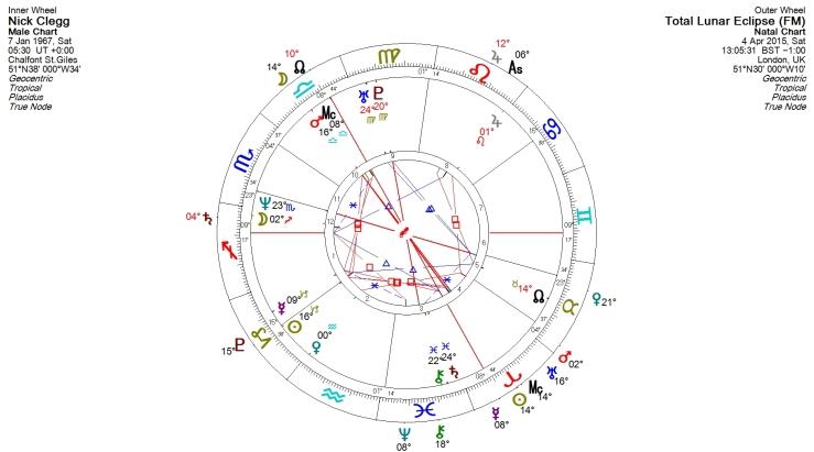 Clegg lunar eclipse