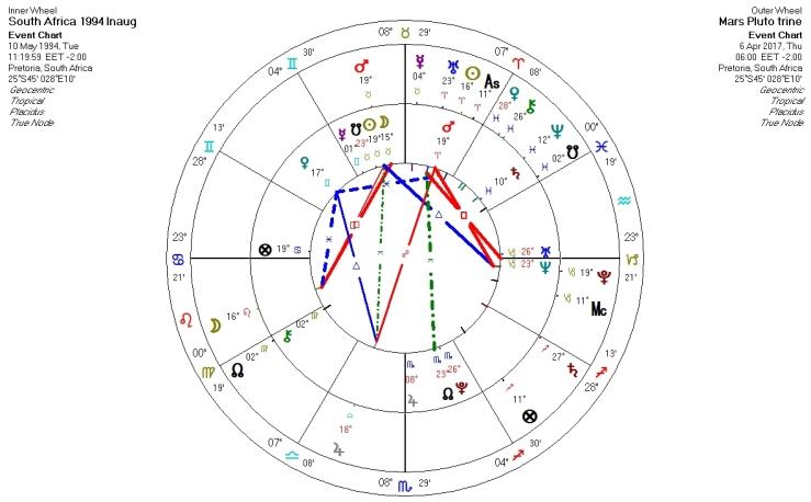 SA Mars Plut biwheel